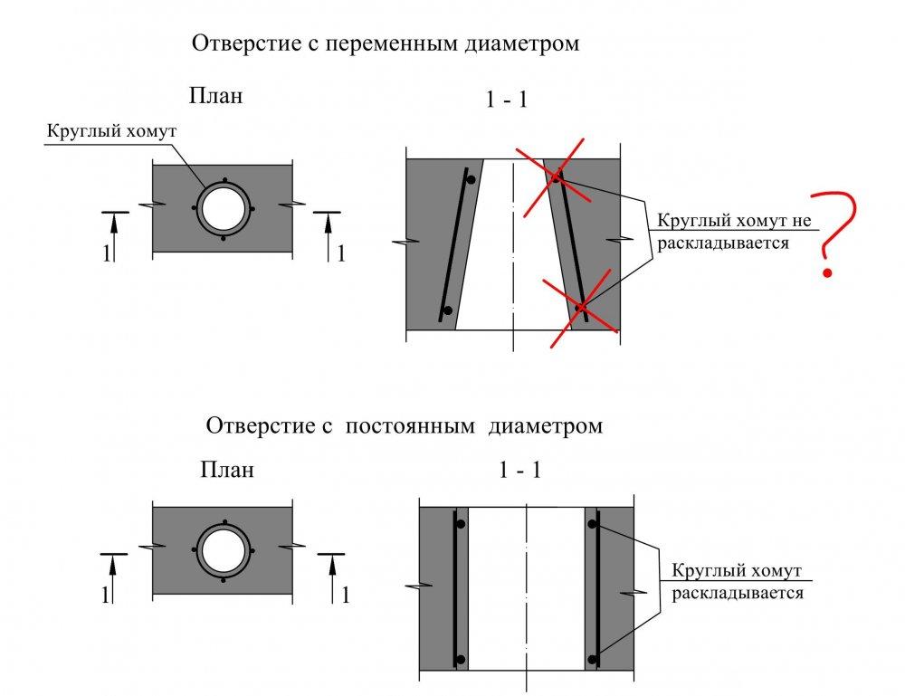 хомут_1.jpg